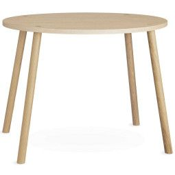 Nofred Mouse School kindertafel