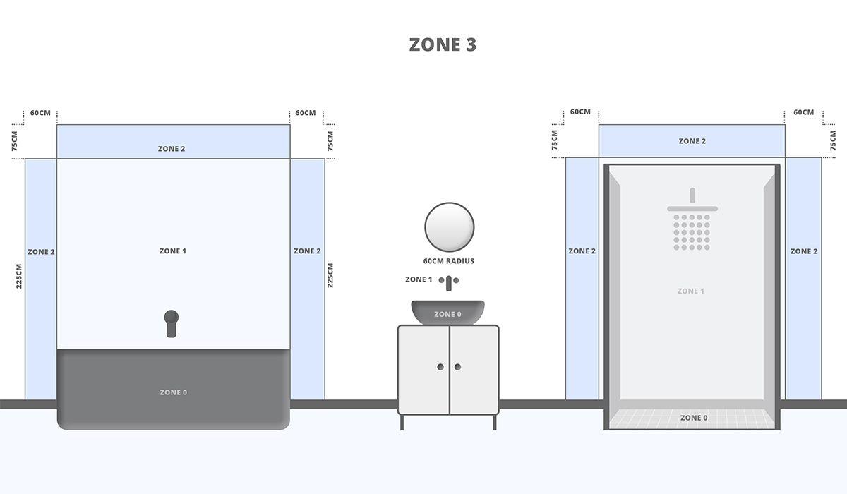 Badkamerverlichting: waar moet je op letten? - Advies