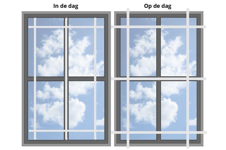 dit beeld laat het verschil zien tussen in de dag en